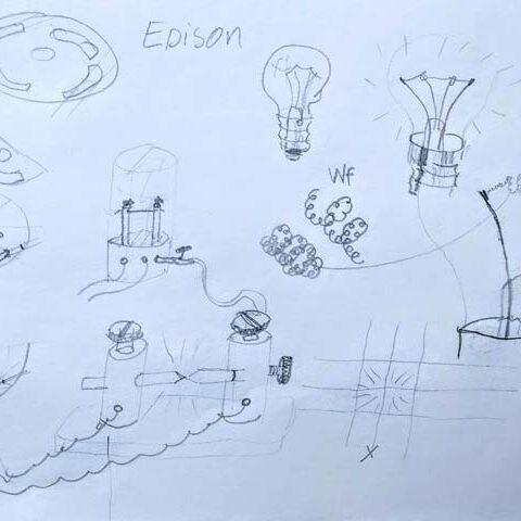 Ideevormings schetsen
